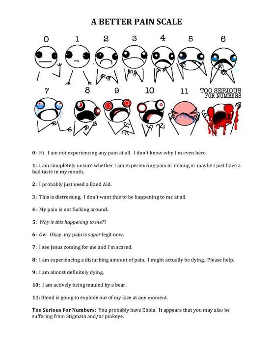 pain scale (funny)